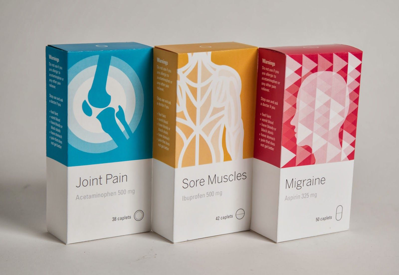 settepuntoquattro-packaging-farmaceutico